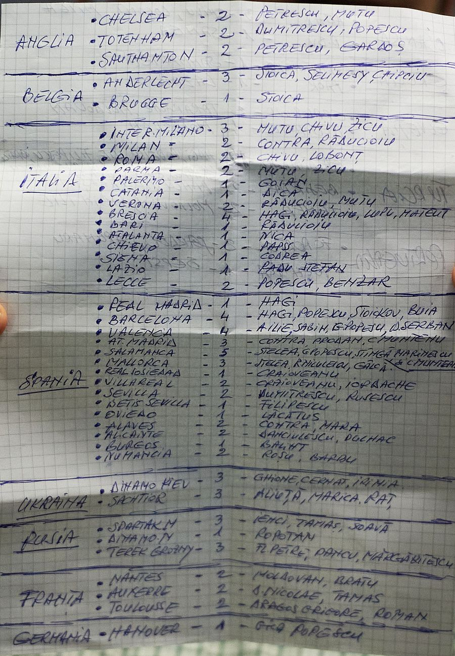 Lista lui Giovanni