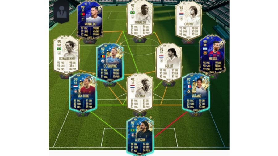 FIFA 20: Cum sună Johan Cruyff, lângă Cristiano Ronaldo și Messi?! Marca a prezentat echipa perfectă în Ultimate Team