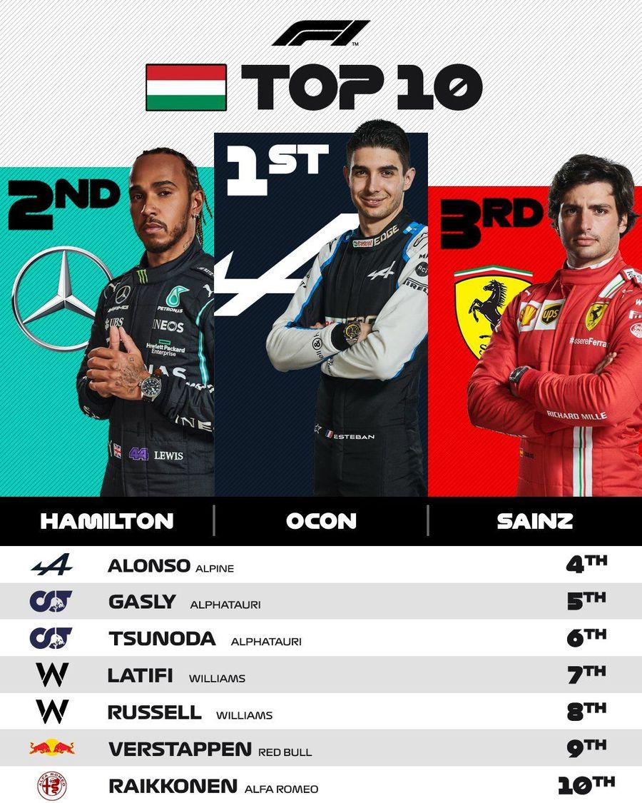 Sebastian Vettel, DESCALIFICAT! Decizie majoră după marele Premiu al Ungariei