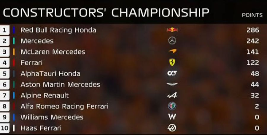 Max Verstappen, victorios în Austria pentru a doua săptămână la rând