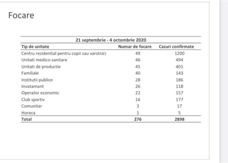 Restricții drastice în București din cauza coronavirusului » Toate măsurile intră în vigoare de miercuri