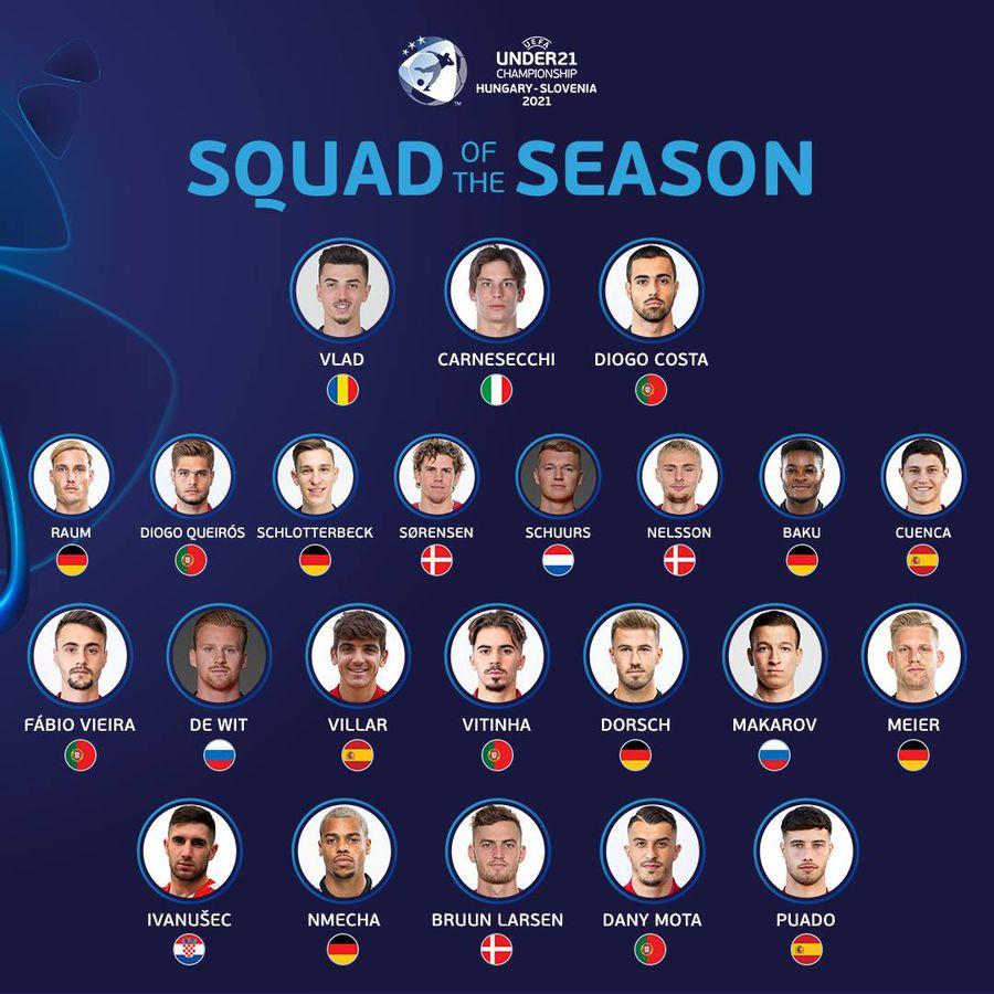 Andrei Vlad, în TOP 3 portari la Euro! Nominalizările UEFA