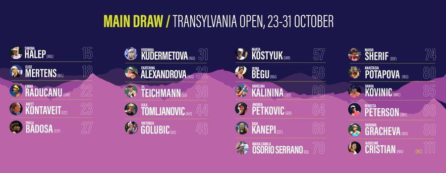 Cine vine la Cluj » Lista jucătoarelor care vor participa la Transylvania Open