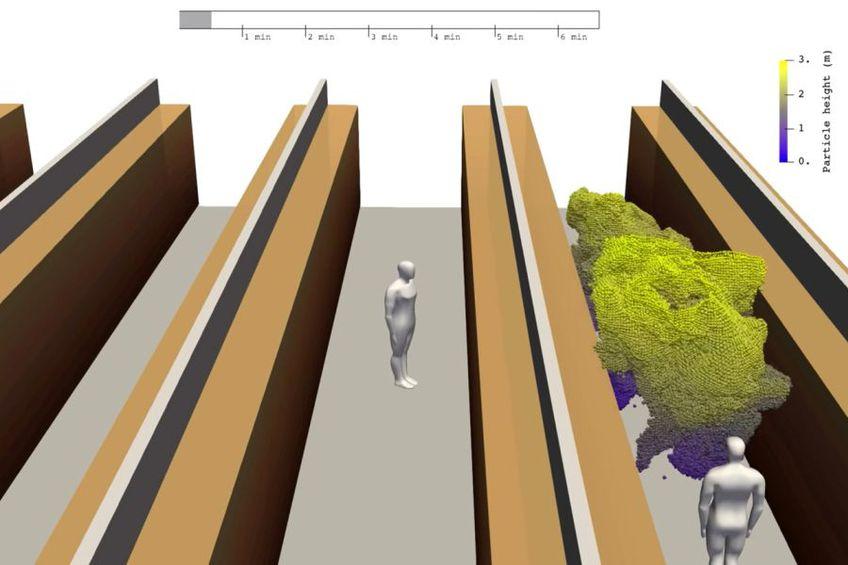Simularea realizată de cercetătorii finlandezi arată cum COVID-19 se împrăștie în aer // sursă foto: Mikko Auvinen & Antti Hellsten