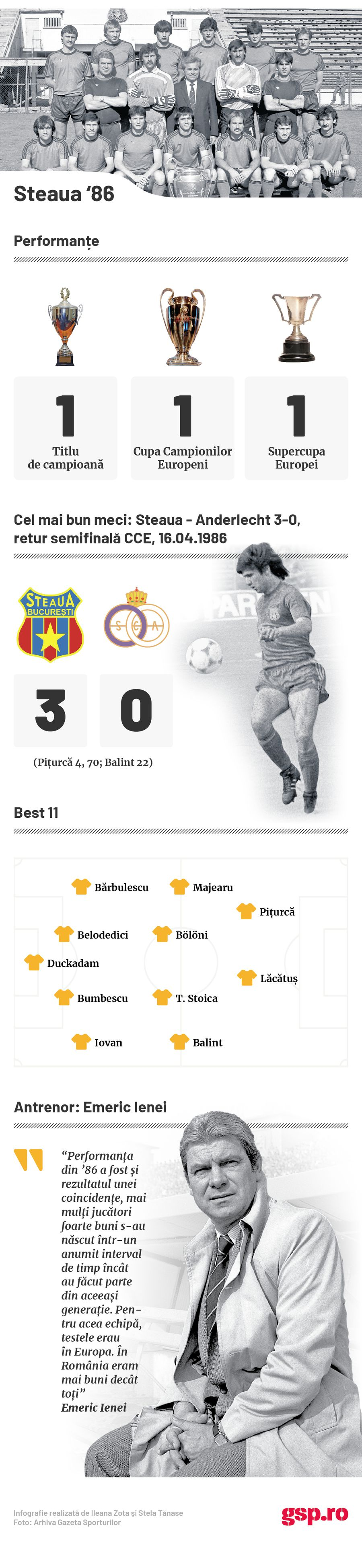 infografie Steaua 86