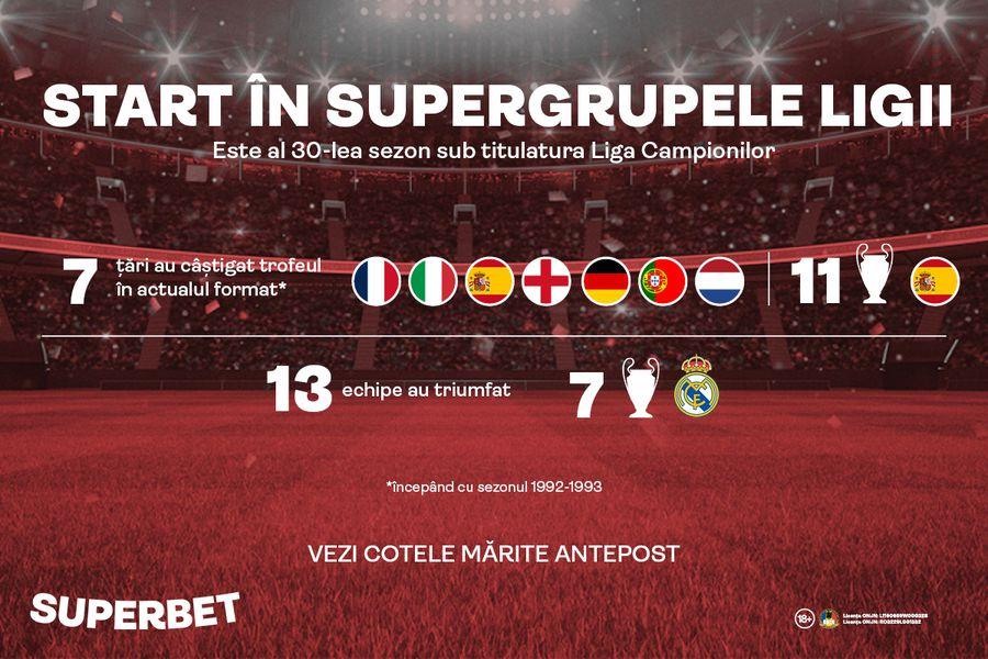 Start în grupele Ligii! Dau Messi, Mbappe și Neymar marea lovitură? Vezi Cotele Speciale Superbet