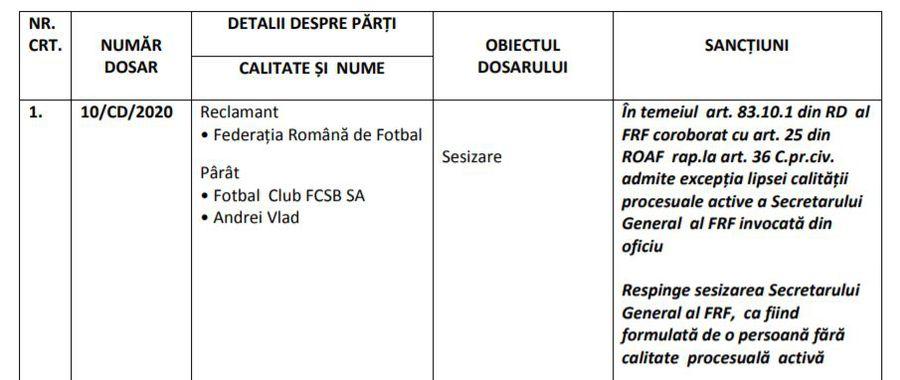 """FRF a publicat ulterior decizia oficială în """"cazul Andrei Vlad"""""""
