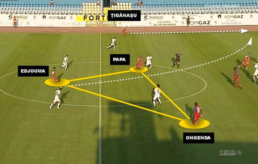Jocul lui FC Botoșani este printre cele mai atrăgătoare din Liga 1. Echipa antrenată de Marius Croitoru întâlnește runda viitoare Rapid, pe teren propriu