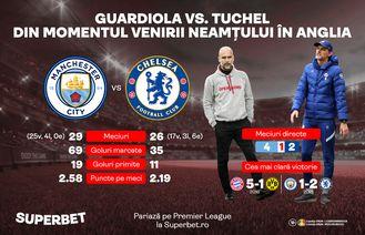 Guardiola vs. Tuchel e noua rivalitate din Premier League. Chelsea - Leicester, SuperMeciul decisiv pentru Ligă