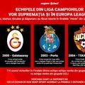 """Echipele de la """"Masa Bogaților"""" au vrut și banii din Cupa UEFA/Europa League! Dar au cam fost bătute în Finale!"""