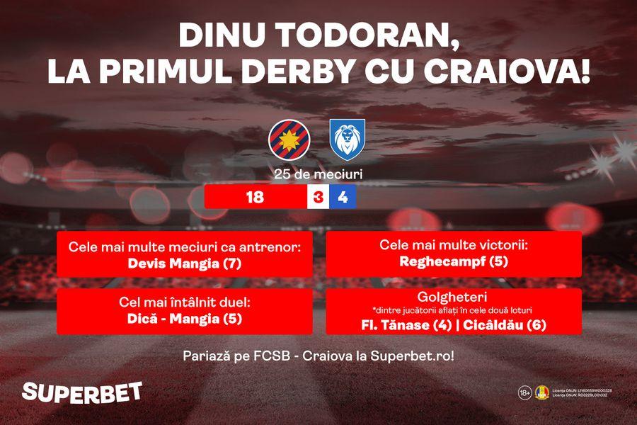Jucătorii-surpriză care pot decide derby-ul FCSB - Craiova!