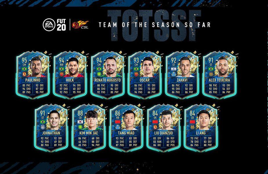 După Olanda, EA Sports a lansat astăzi și Echipa Sezonului din China la FIFA 20.