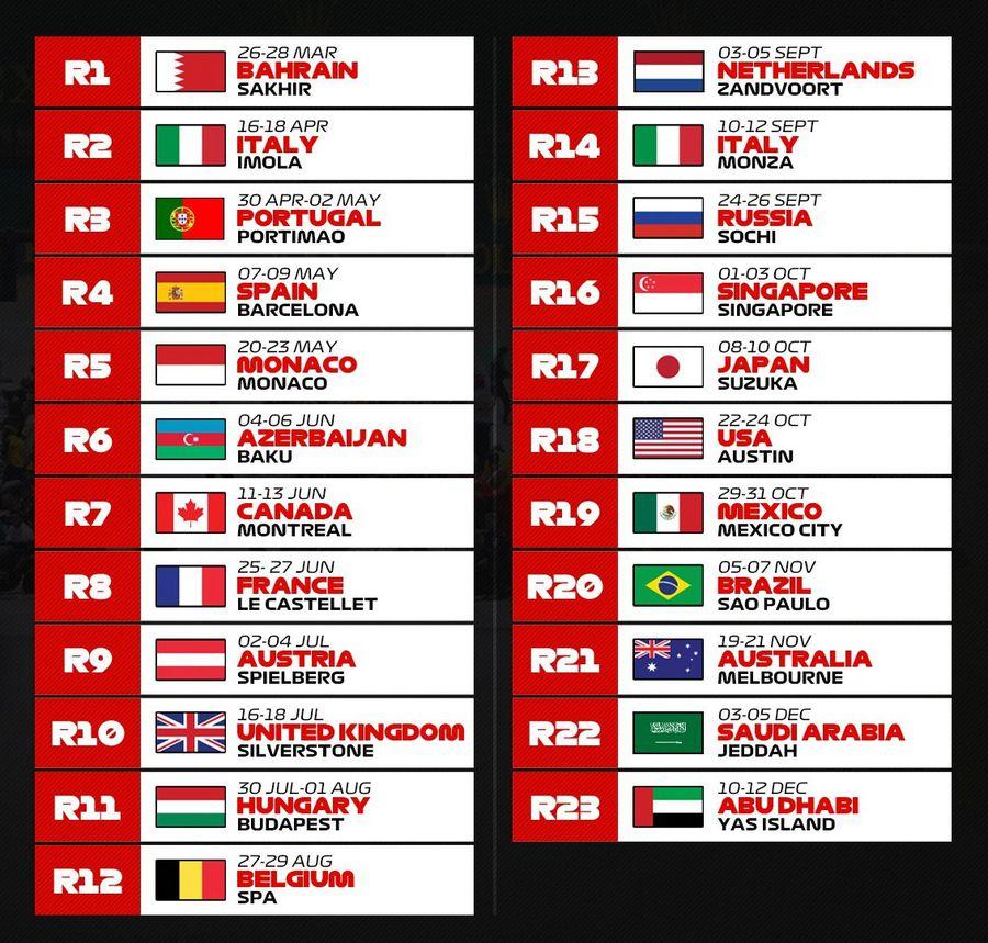 Calendarul din sezonul 2021 FOTO F1