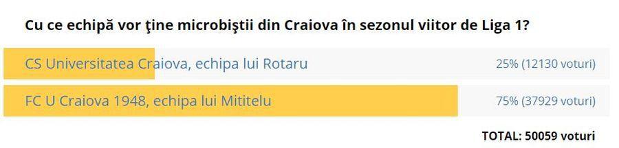 """Pace între Craiove! Anunț în direct: """"Fac un apel public!"""" » Mititelu Jr. și-a schimbat discursul"""