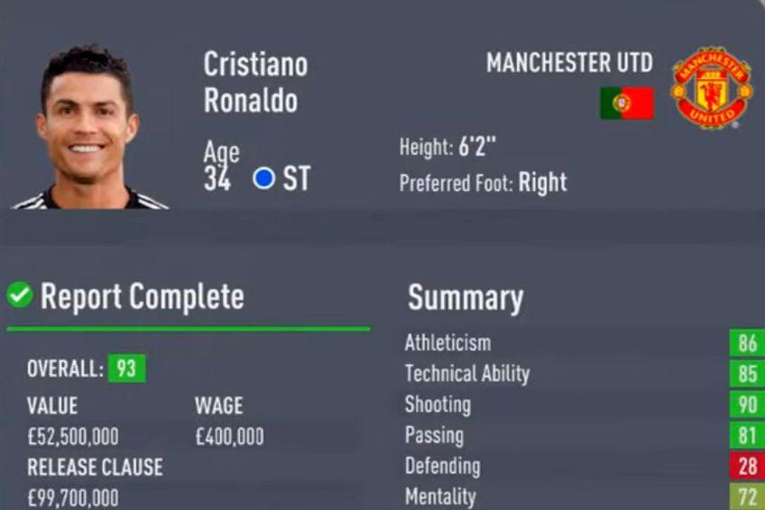 Cristiano Ronaldo s-a întors la Manchester United...în FIFA 20